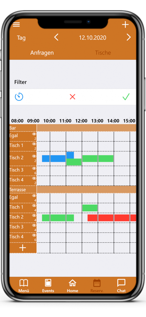 Tischmanagment - Tischbelegungen Übersicht